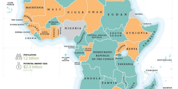 Tool tackling trade barriers taking AfCFTA to the next level